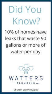 10% of homes have leaks that waste 90 gallons or more per day.